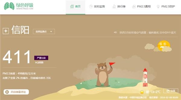 中国のサイト情報